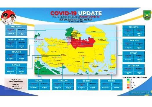 Batuampar Berstatus Hijau, Tinggal Kecamatan Kota Berstatus Zona Merah