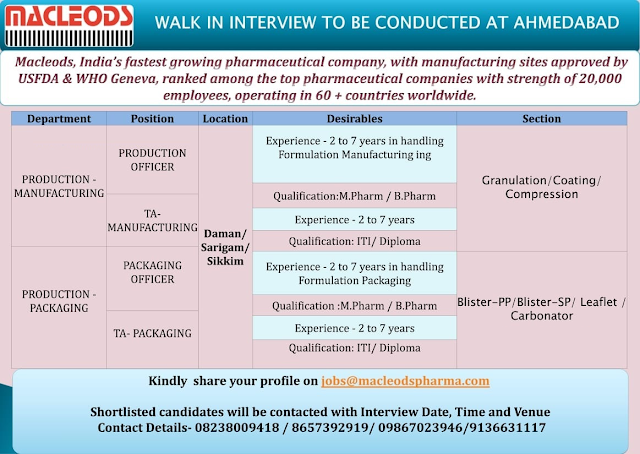 MACLEODS Pharma | Walk-In Interviews for Multiple Positions in Production/ Packaging at Ahmedabad