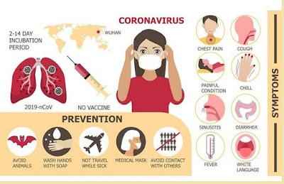 Virus corona (COVID-19)
