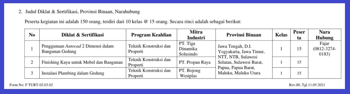 Pendaftaran Kegiatan Upskilling dan Reskilling Guru SMK Berstandar Industri Tahun 2021
