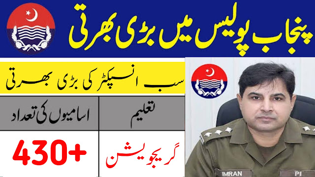 Punjab Police Sub Inspector PPSCJobs 2020