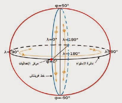 how to find geographic coordinates