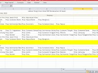 Jadwal Pengiriman Data PMP Per Provinsi