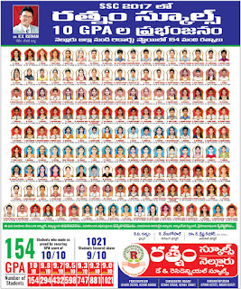 Ratnam Schools SSC 2017 Results page