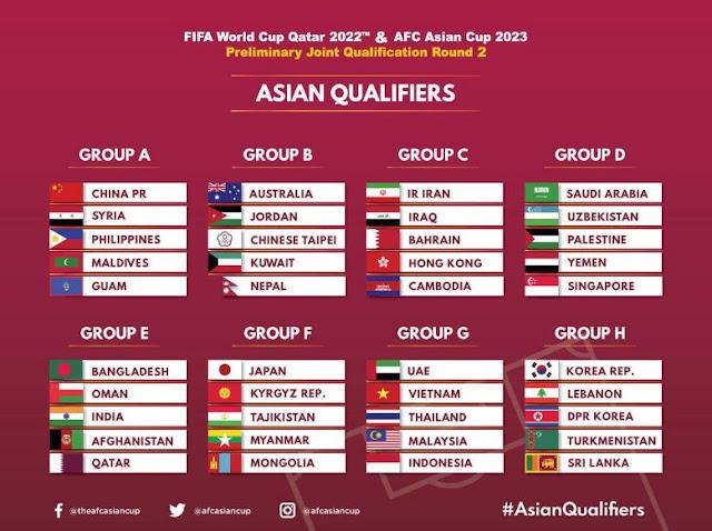 Grup Kualifikasi Piala Dunia 2022 Timnas Indonesia
