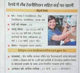 railway lab technician various post 2021