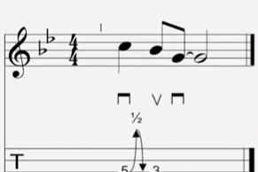 Cara Bend Pada Gitar Listrik Yang Baik Dan Benar