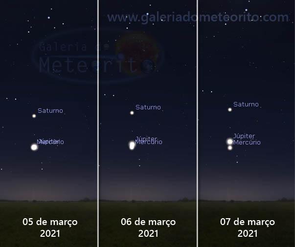 Encontro Mercúrio Júpiter e Saturno