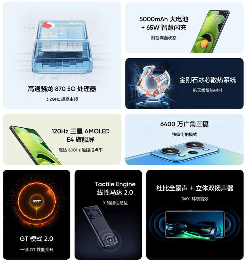 Key features of the phone