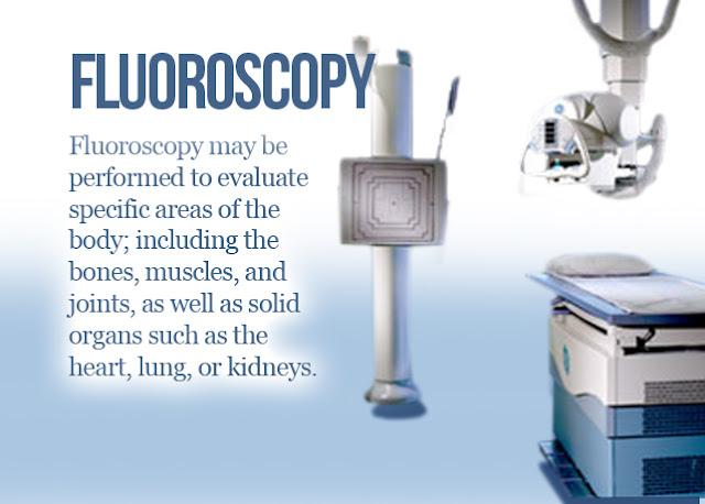 Fluoroscopic Guidance Procedure