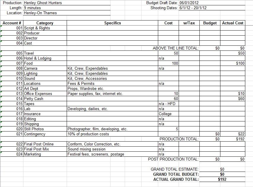 Pre Production Budget Sheet