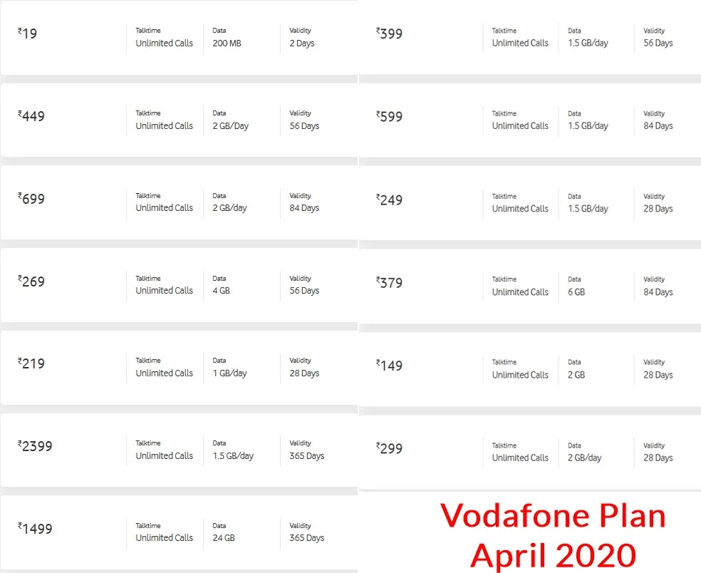 Vodafone Latest recharge plan