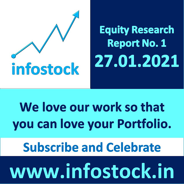 Independent Equity Market Research Report