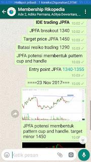Potensi saham JPFA