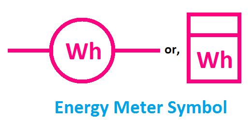 energy meter symbol, symbol of energy meter