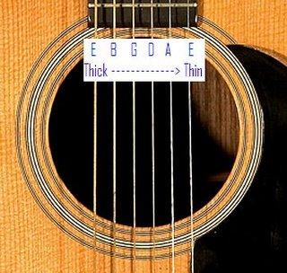 guitar tabs name of guitar strings. Black Bedroom Furniture Sets. Home Design Ideas