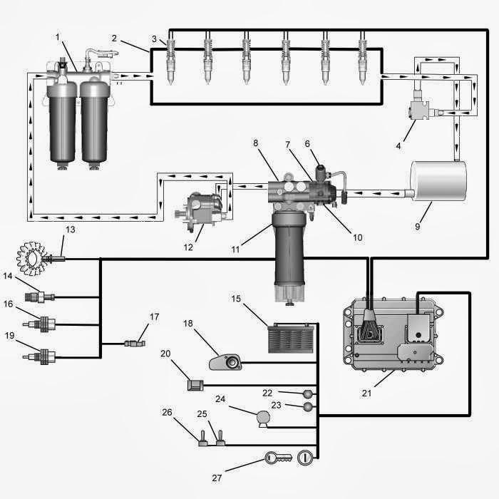 Cat C13 Ecm Wiring Diagram Cat C13 Fuel System Wiring