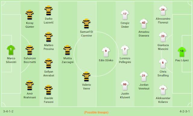 Prediksi Hellas Verona vs AS Roma — 2 Desember 2019