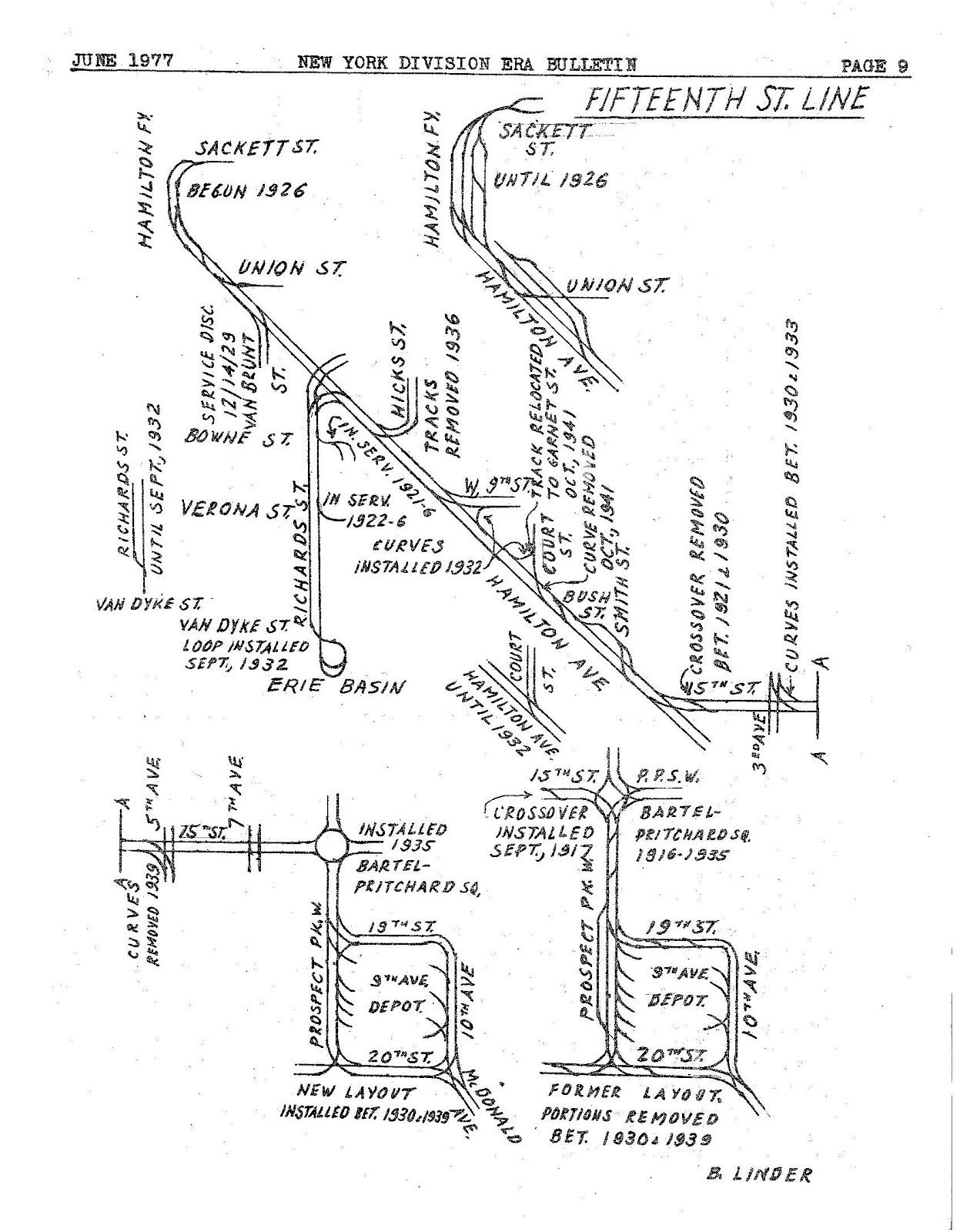 Streetcars and Spatial Analysis: 15th Street Trolley Line
