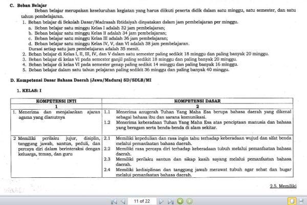 Ki Dan Kd Bahasa Daerah Jawa Sd Kurikulum 2013