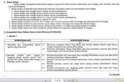 KI dan KD Bahasa Daerah (Jawa) SD Kurikulum 2013