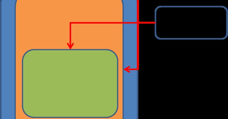Answer's Engineering Blog: surfaceview screenshot (camera
