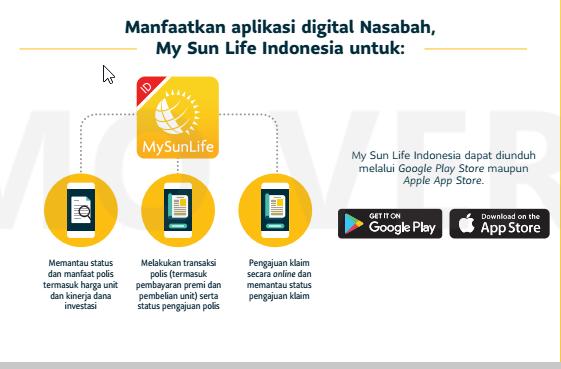 aplikasi mobil asuransi sun life indonesia