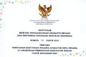 Formasi Kebutuhan Calon ASN Pemerintah Kabupaten Bekasi 2021