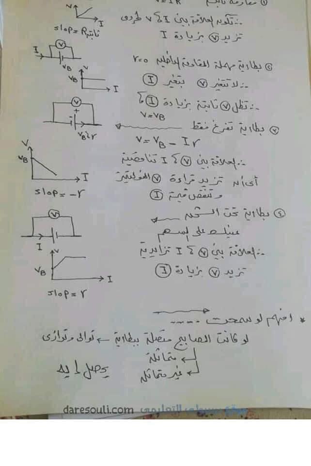 لطلاب الثانوية العامة.. ملخص تريكات الفيزياء اللي لازم تركز عليها 3