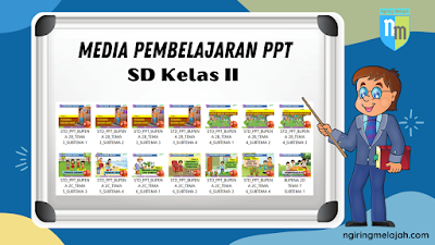 Media Pembelajaran Bentuk Powerpoint untuk Kelas II SD Semua Tema
