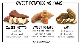 Photo of potatoes vs yams