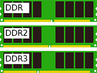 Pengertian DDR SDRAM dan Jenis-jenisnya