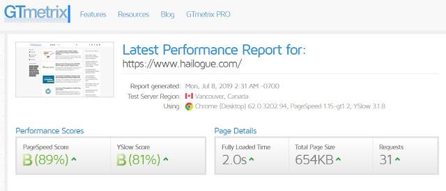 Kecepatan blog sangat berpengaruh terhadap visitor dan posisi peringkat dalam search engine.    Blog yang memiliki loading lambat akan membuat pageviews berkurang bahkan sama dengan jumlah visitor.