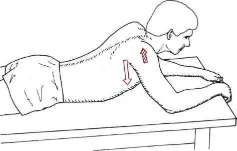 肩周炎的自我鬆動,簡單實用(五十肩)
