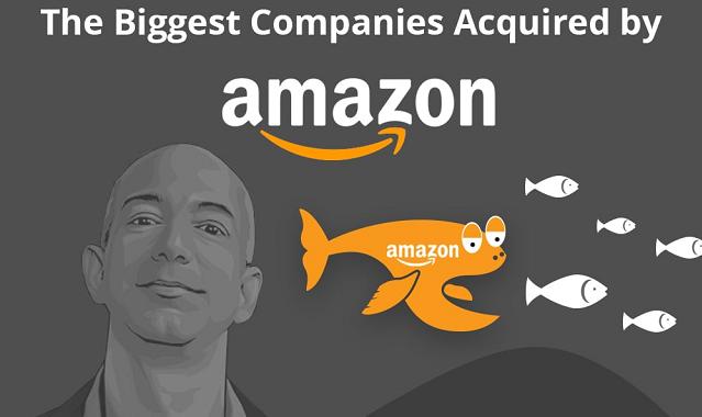 Amazon acquisition history