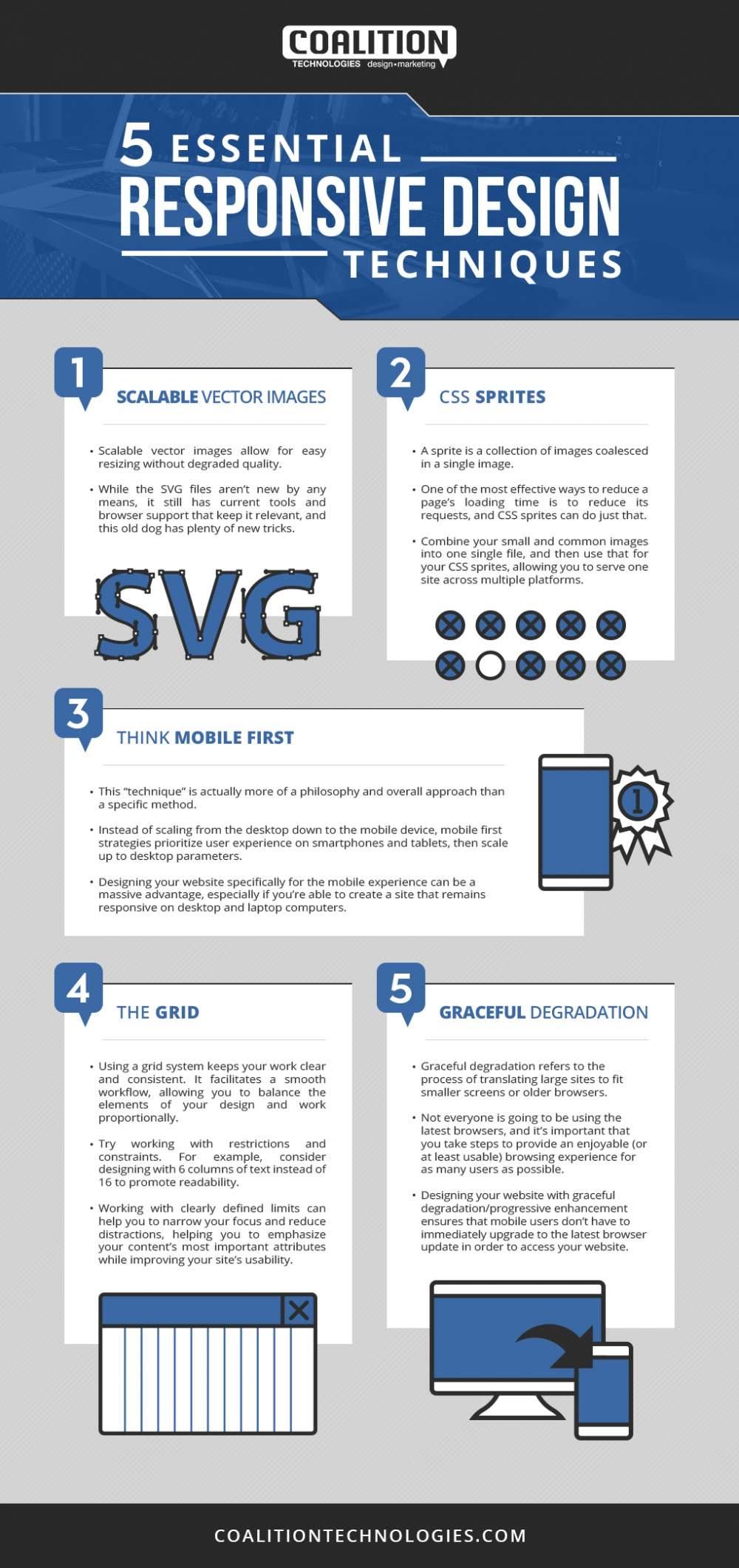 5 Essential Responsive Design Techniques #infographic