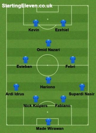 Prediksi Line-up Persib Bandung di Putaran II Liga 1 2019