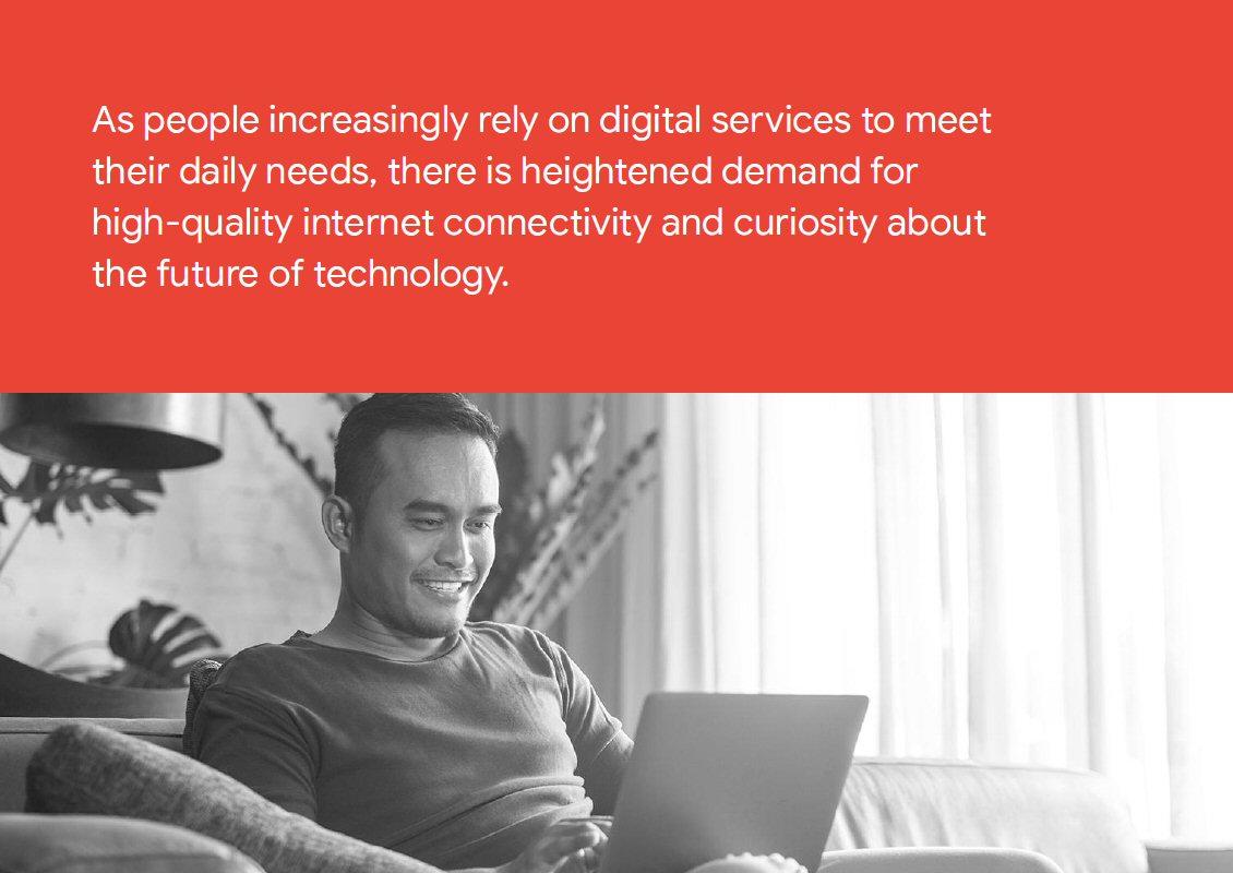 Google Search Trends: Technology, Telecommunications & Productivity