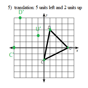 Mr. V's Math: Translations