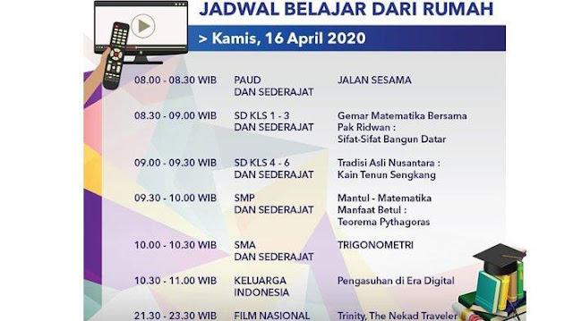Materi Pembelajaran TVRI Kami, 16 April 2020 Kelas 1 - 6 SD