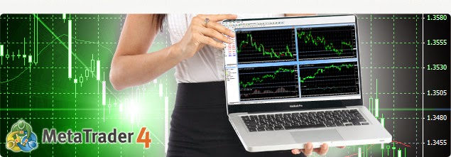 MetaTrader 4 For Successful Trading in the Forex Market
