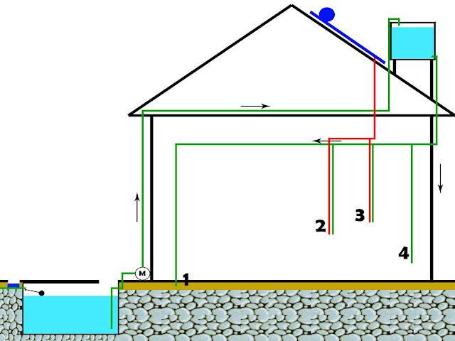 Cara Instalasi Pipa Ppr Air Panas dan Dingin Di Rumah Sendiri