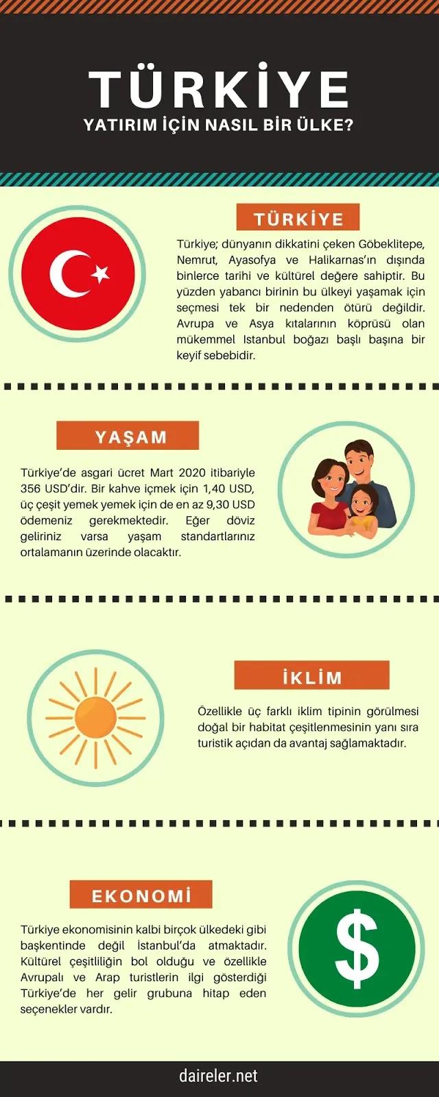 Türkiye Yatırım İçin Nasıl Bir Ülke?