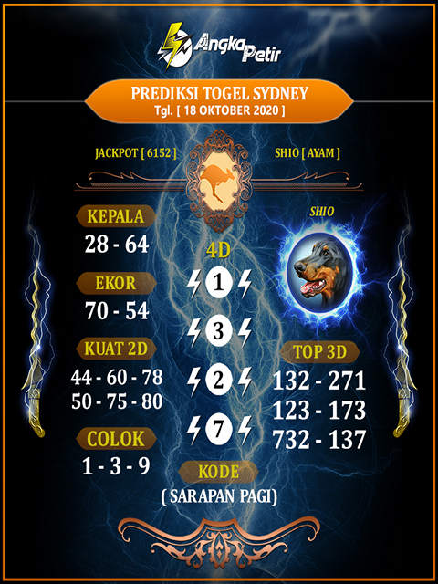 Kode syair Sydney Minggu 18 Oktober 2020 209