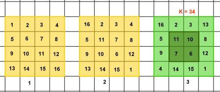 quadrato magico diordine 4
