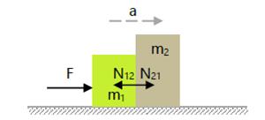 Hukum Newton gambar 4