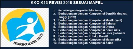 KKO K13 Revisi 2018 Sesuai Mapel