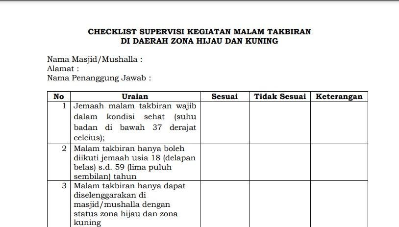 CHECKLIST SUPERVISI PELAKSANAAN Malam Takbiran, Shalat Idul Adha dan Qurban 2021