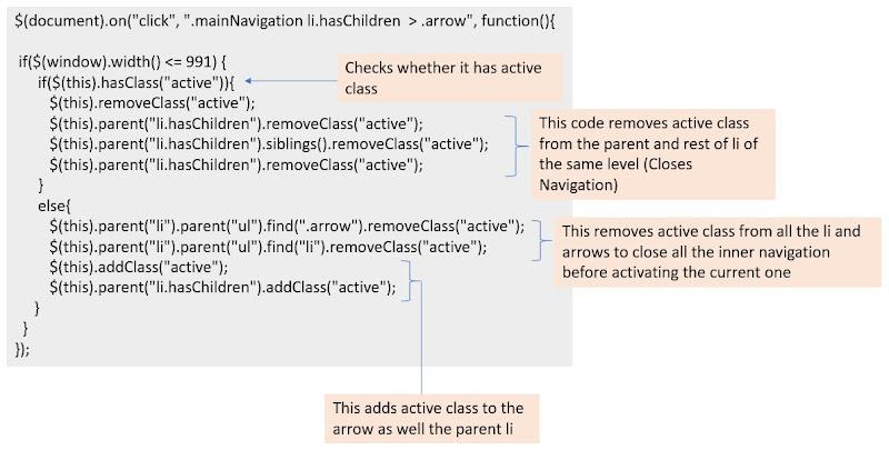 jQuery code for responsive navigation