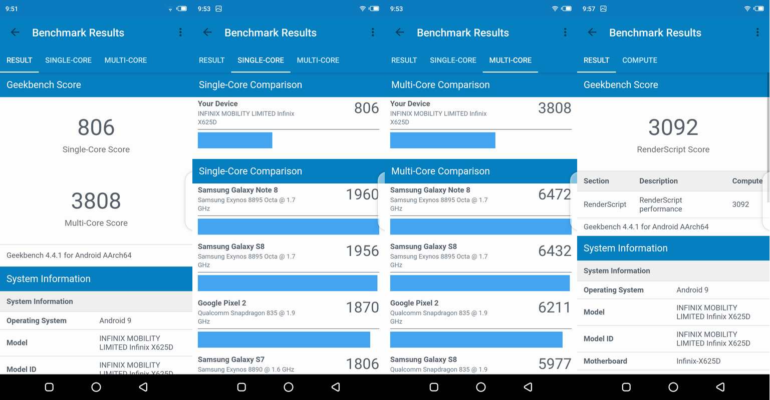 Benchmark Geekbench 4 Infinix Hot 7 Pro X625